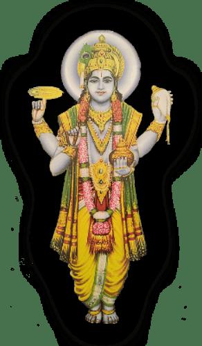Ayurveda in Mysore